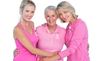 Ladies: Are You Breast Aware? | Breast Cancer Awareness